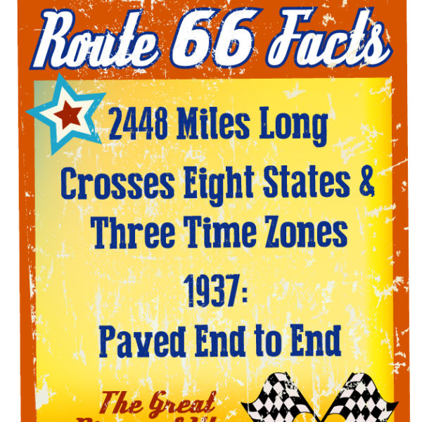 route 66 facts sign
